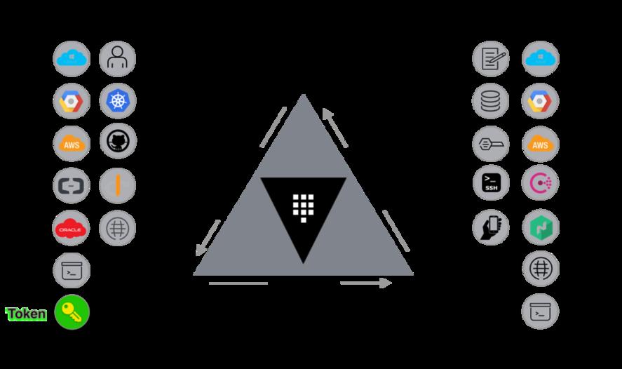 Vault triangle